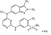 1526201049077 Votrient 帕唑帕尼 Pazopanib FDA官方说明书