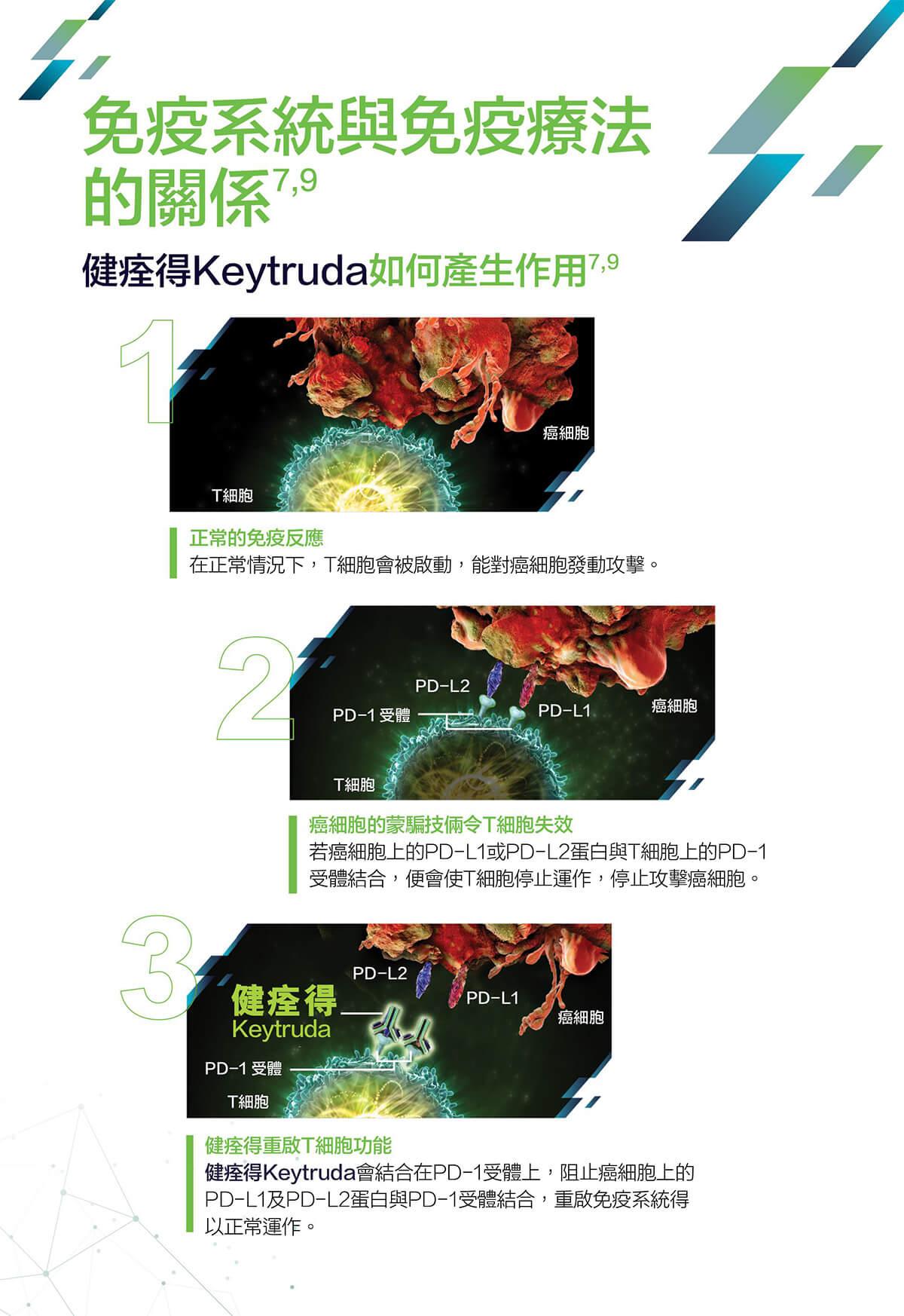 keytruda5.jpg