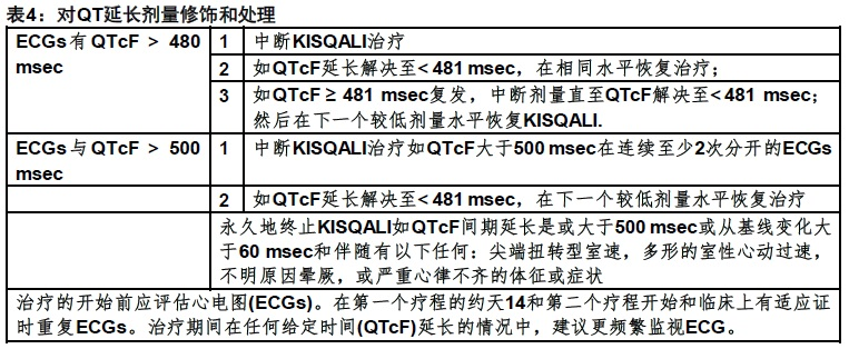 1534994518155 Kisqali 瑞博西尼 Ribociclib LEE011 FDA官方说明书