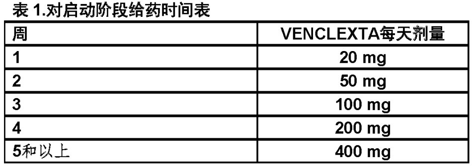 1540890229228 Venclexta Venetoclax FDA官方说明书