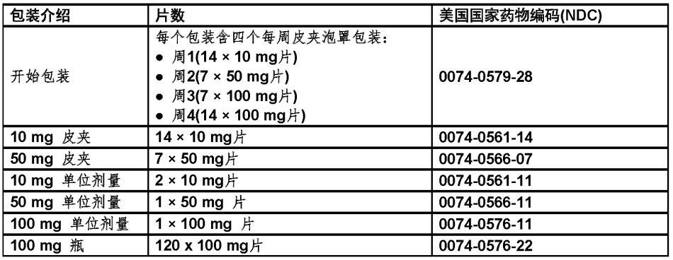 1540890446772 Venclexta Venetoclax FDA官方说明书
