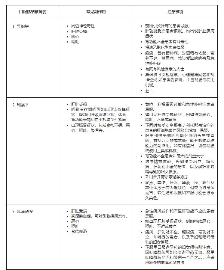 微信图片_20210913114014.png结核病1.png