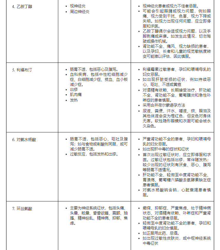 微信图片_20210913114229.png结核病22.png