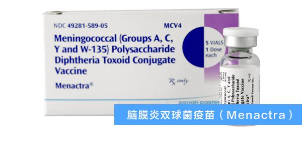 脑膜炎双球菌疫苗 Menactra